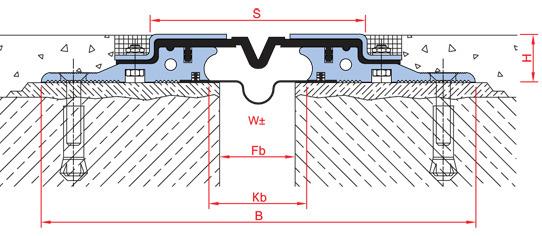 Гидроизоляция стен зданий в зонах деформационных швов мастика терракот жаростойкая применение